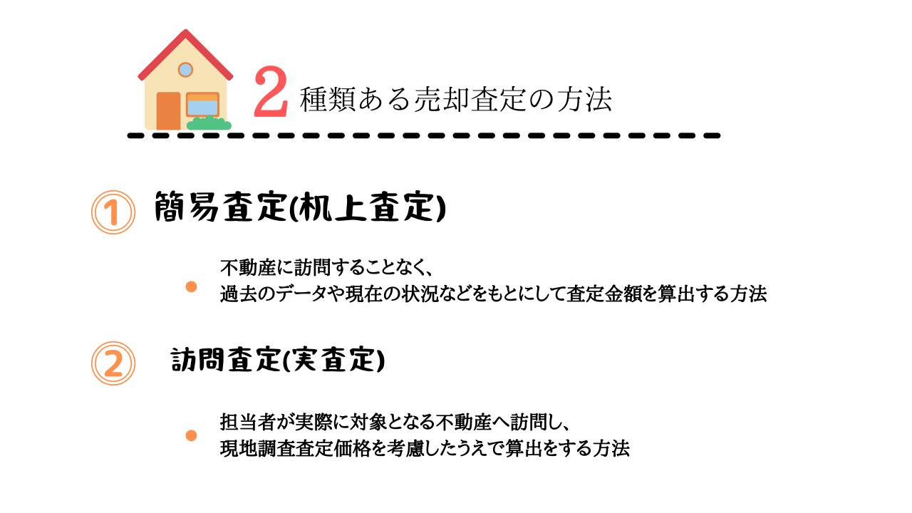2種類ある家の売却方法