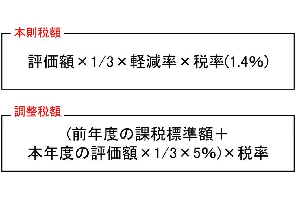負担水準が0.8を下回る場合の本則税額と調整税額の計算式