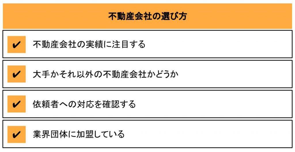 不動産会社の選び方の一覧