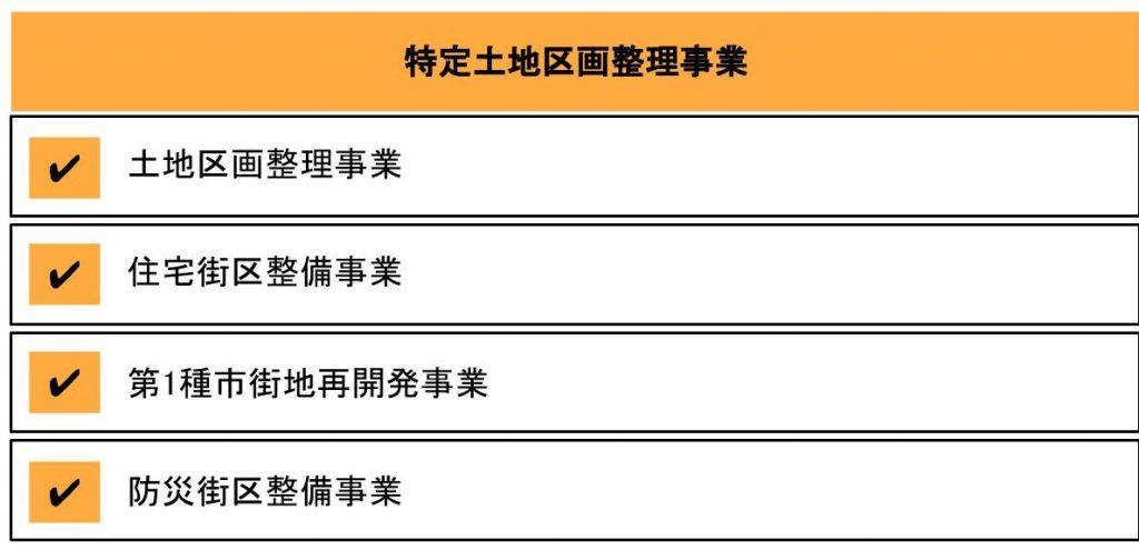 特別控除が適用される特定土地区画整理事業