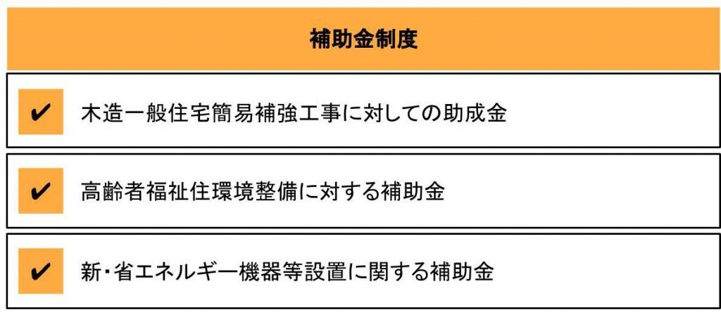 3つの補助金制度一覧