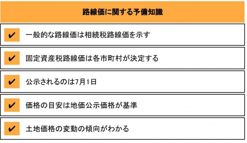 路線 価 固定 資産 税