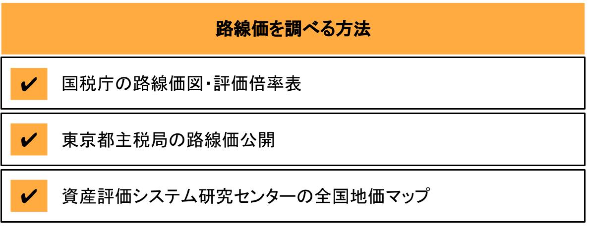 東京の路線価を調べる方法は3通り