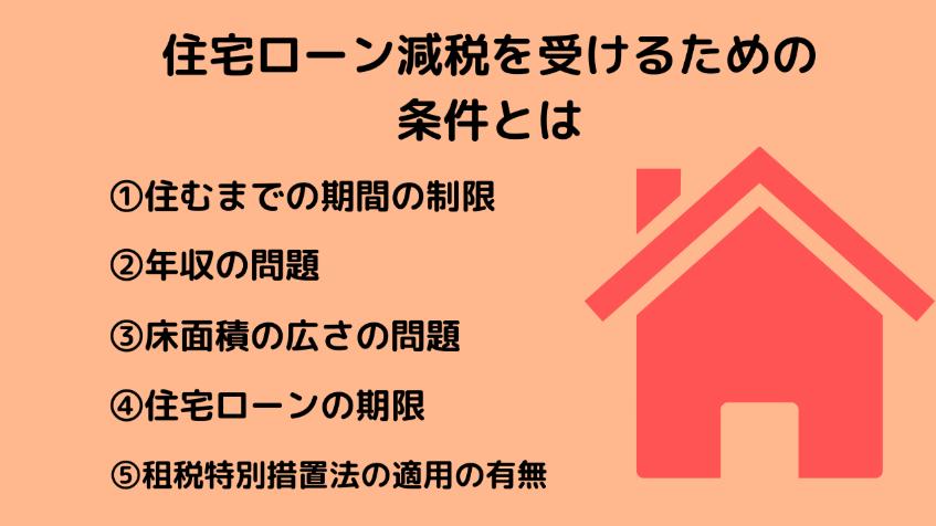住宅ローン減税の適用を受けるための条件