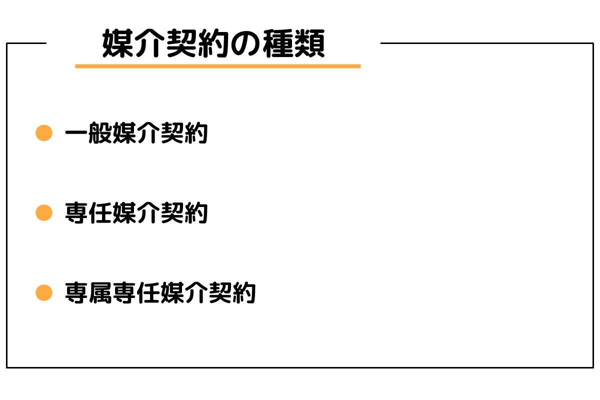 媒介契約の種類