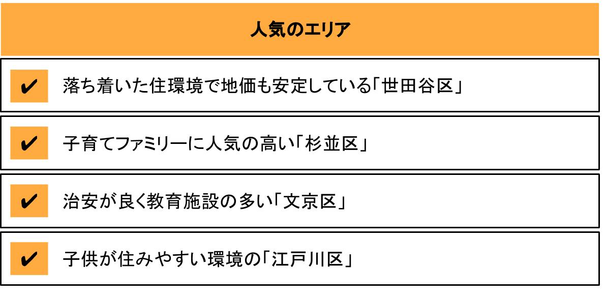 【東京23区】子育てファミリーに人気のエリア