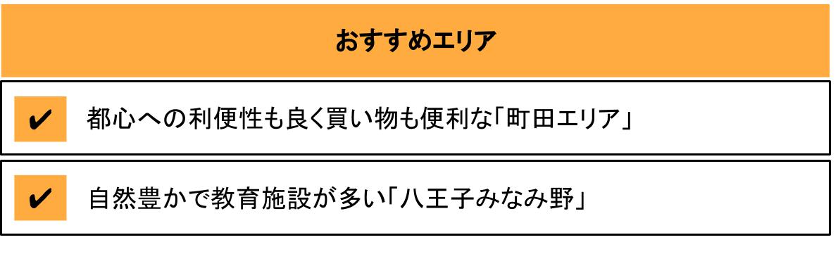 東京都市部】地価が安い子育てファミリーにおすすめエリア