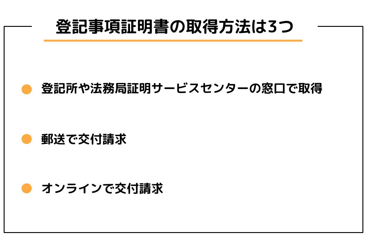 登記事項証明書の取得方法